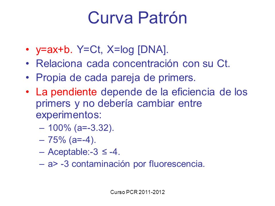 Curva Patrón y=ax+b. Y=Ct, X=log [DNA].